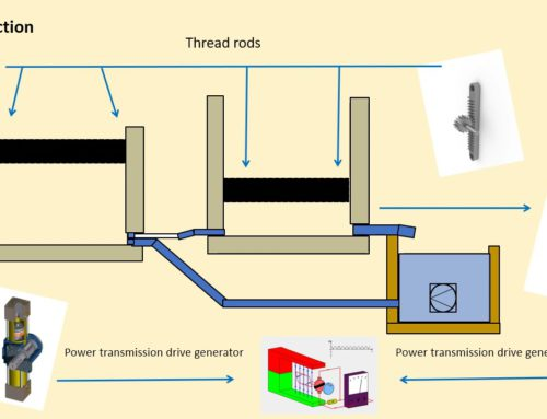 Gravitational energy storage and energy power plant for the storage and production of electricity
